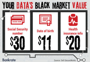 your-datas-black-market-value